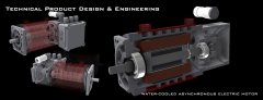 Water cooled motor Header Engels.jpg